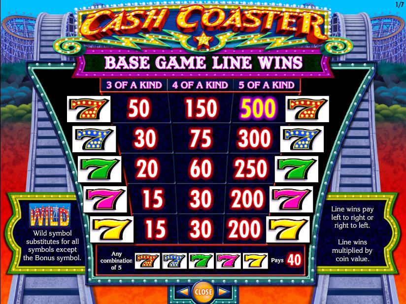 Base Game Paytable