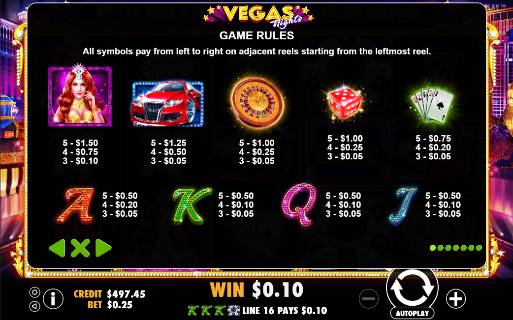 Vegas Nights Paytable