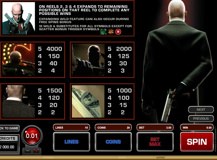 Hitman Top Symbols Paytable