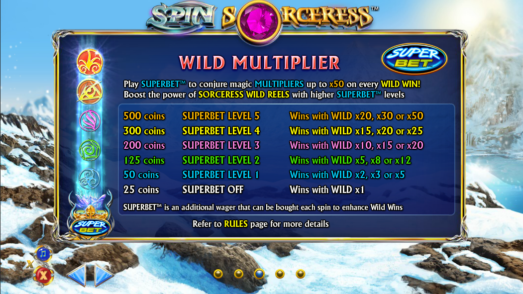 Wilds Multiplier