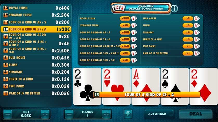 Aces & Deuces Bonus Poker.jpg