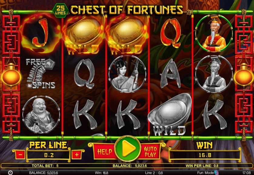 Chest of Fortunes.jpg