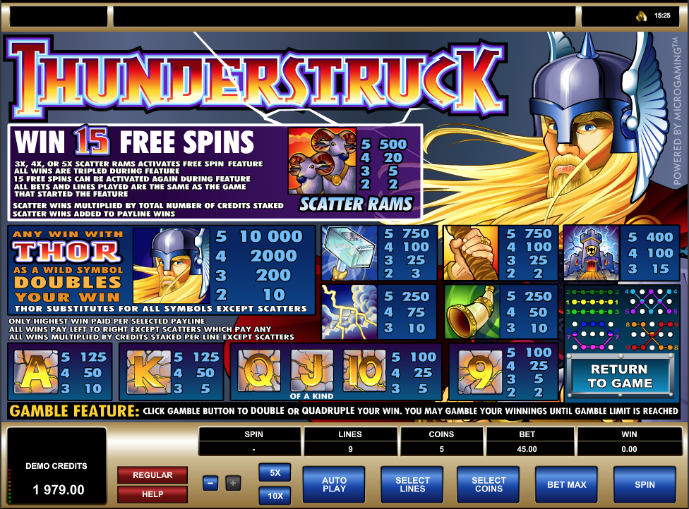 Full paytable ofThunderstruck