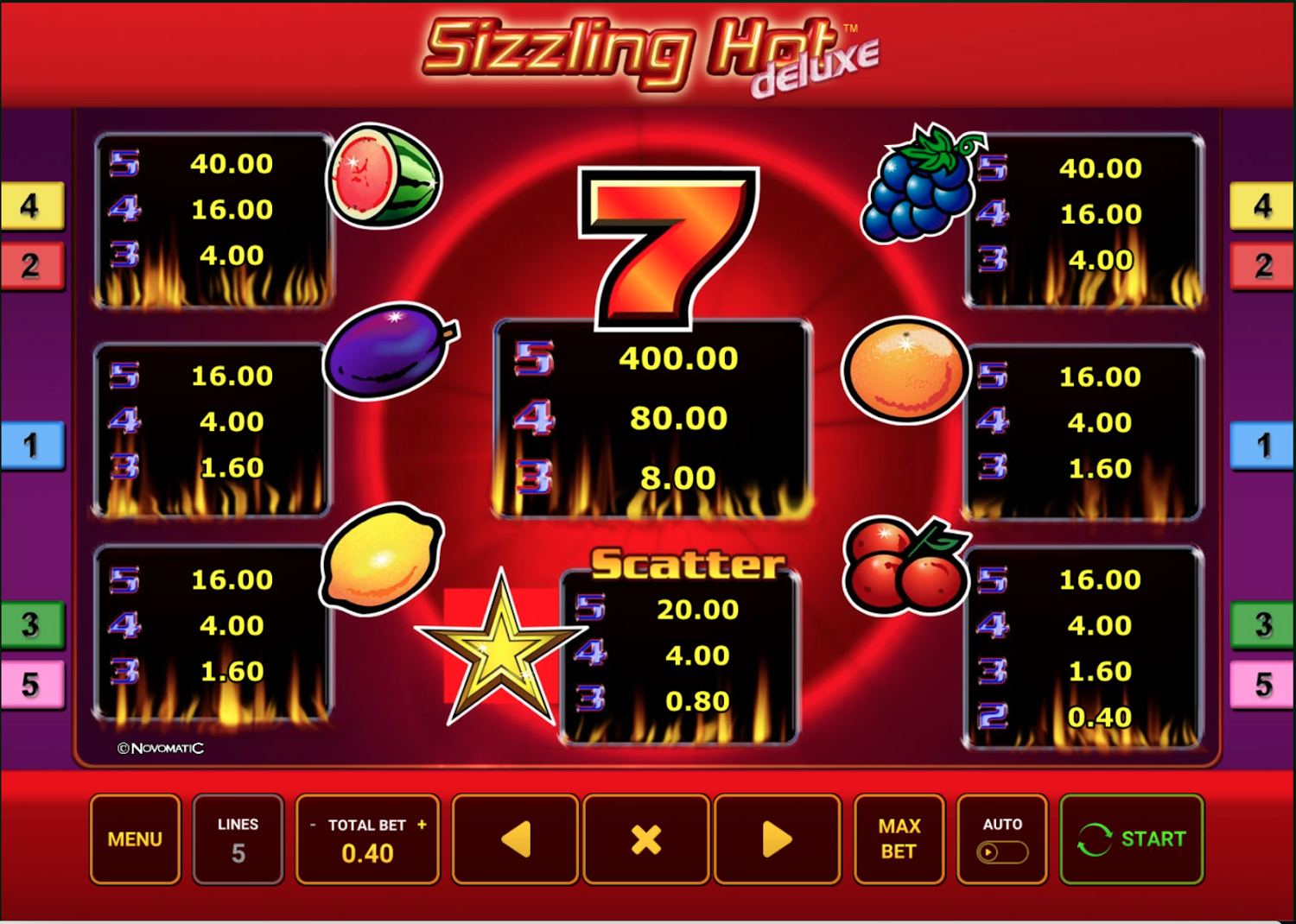 Paytable of Sizzling Hot Deluxe slot