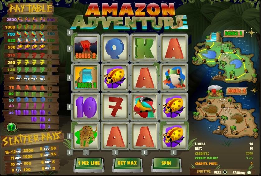 Amazon Adventure.jpg
