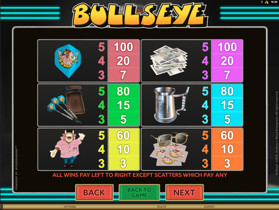 Bullseye low symbols paytable