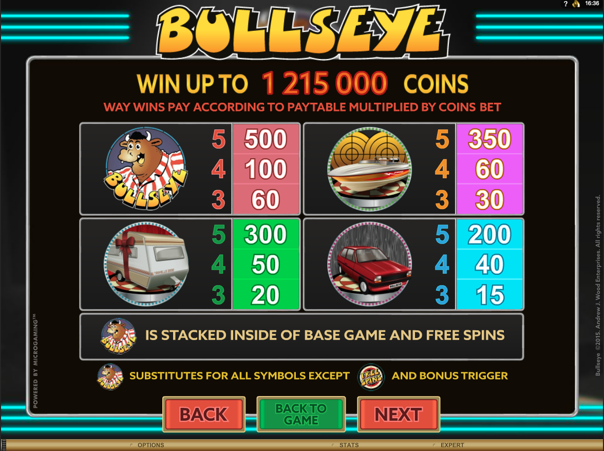 Bullseye high symbols paytable