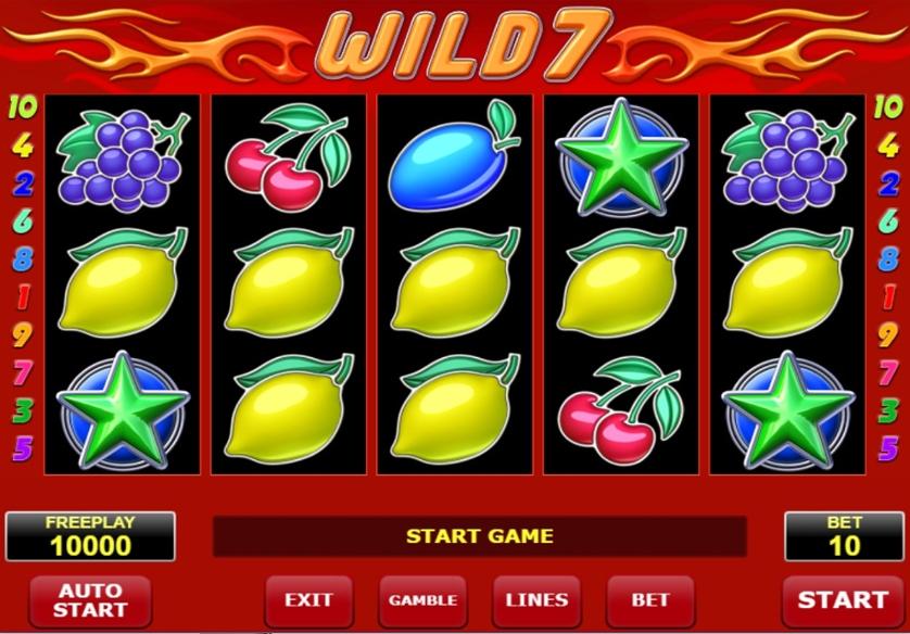 De Beste Sidene For Casino På Nett I Norge 2021 - Bakia Online