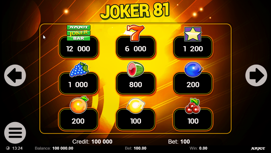 Joker 81 full paytable