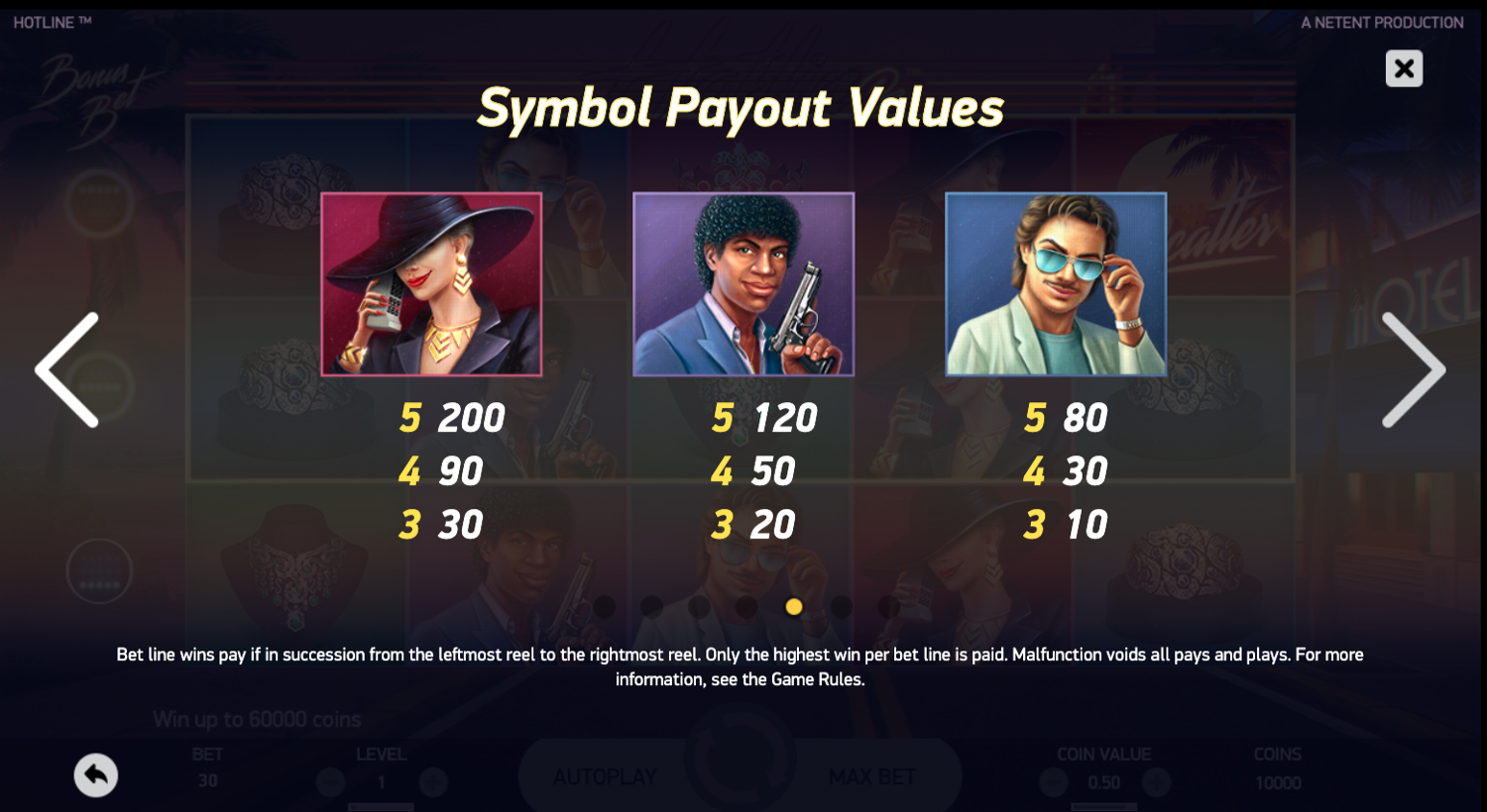 Hotline slot top symbols paytable