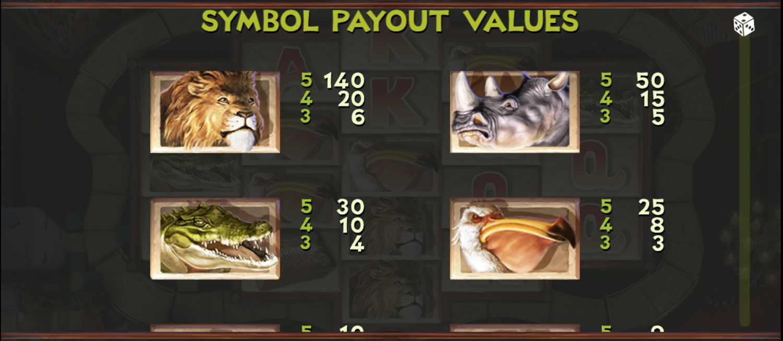 Jumanji's Top symbols paytable