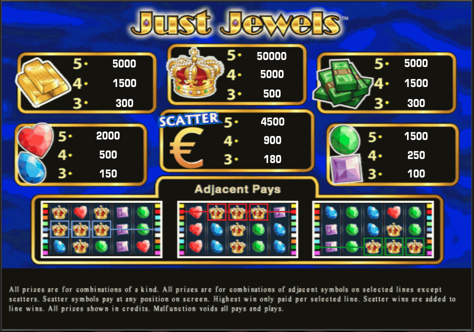 Just Jewels paytable