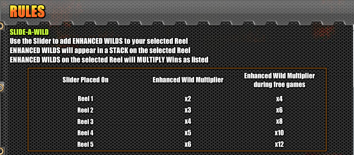 Easy Slider Slide-a-wild rules