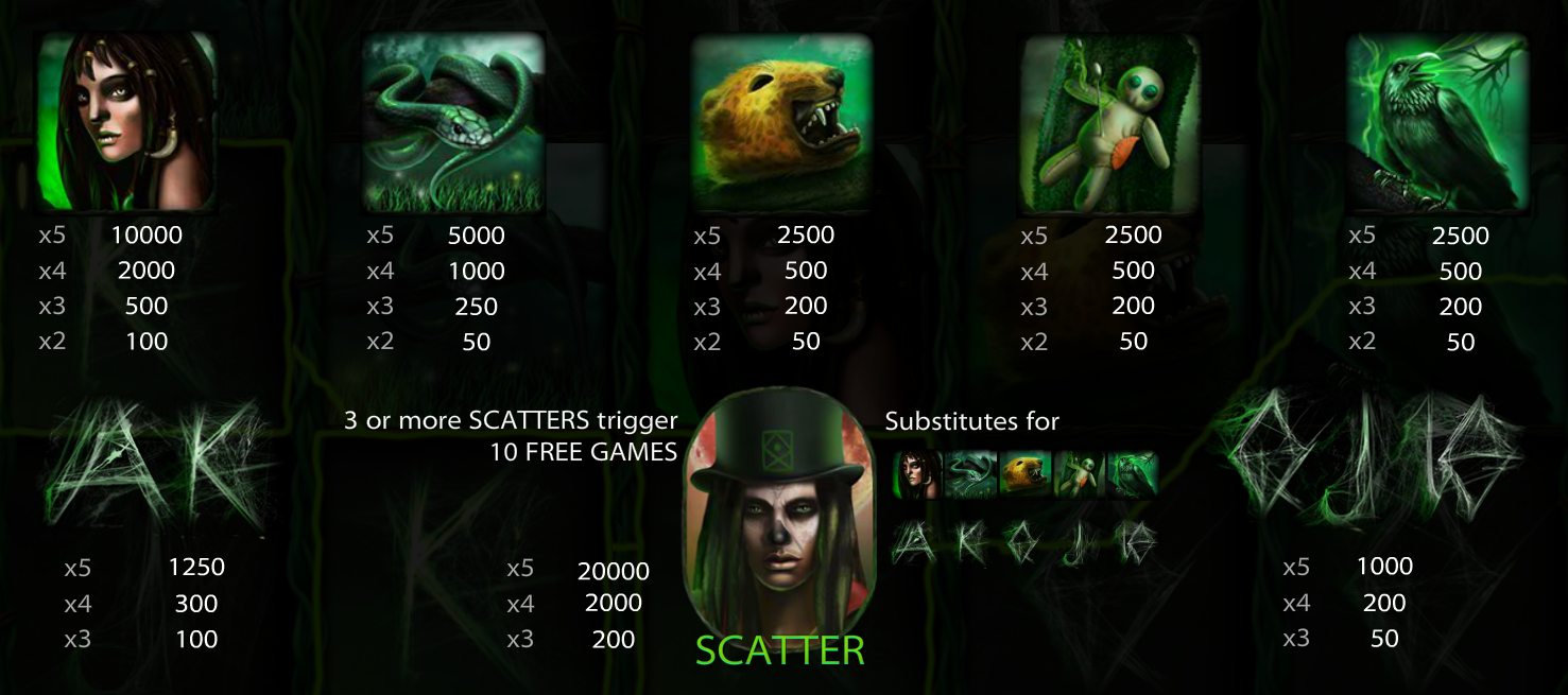 Voodoo slot paytable