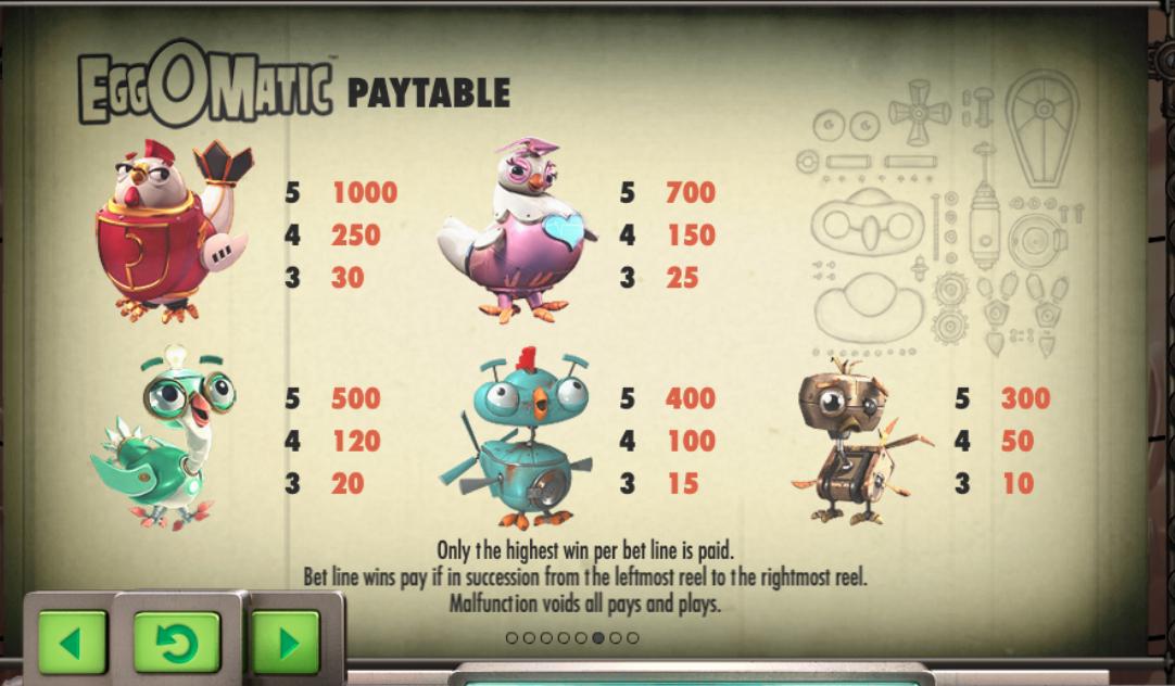 EggOMatic Top symbols paytable
