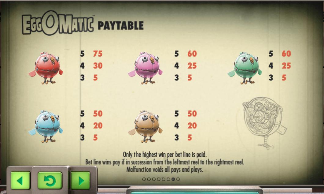EggOMatic low symbols paytable