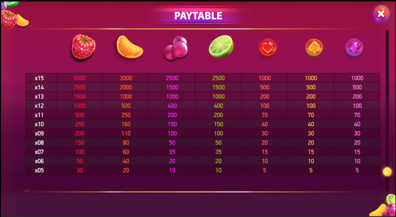 Berryburst full paytable