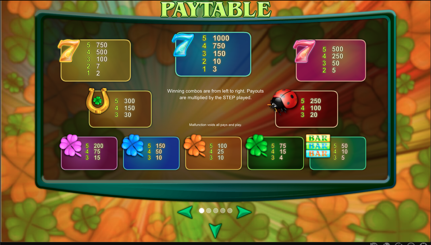 Lucky 7 base game paytable