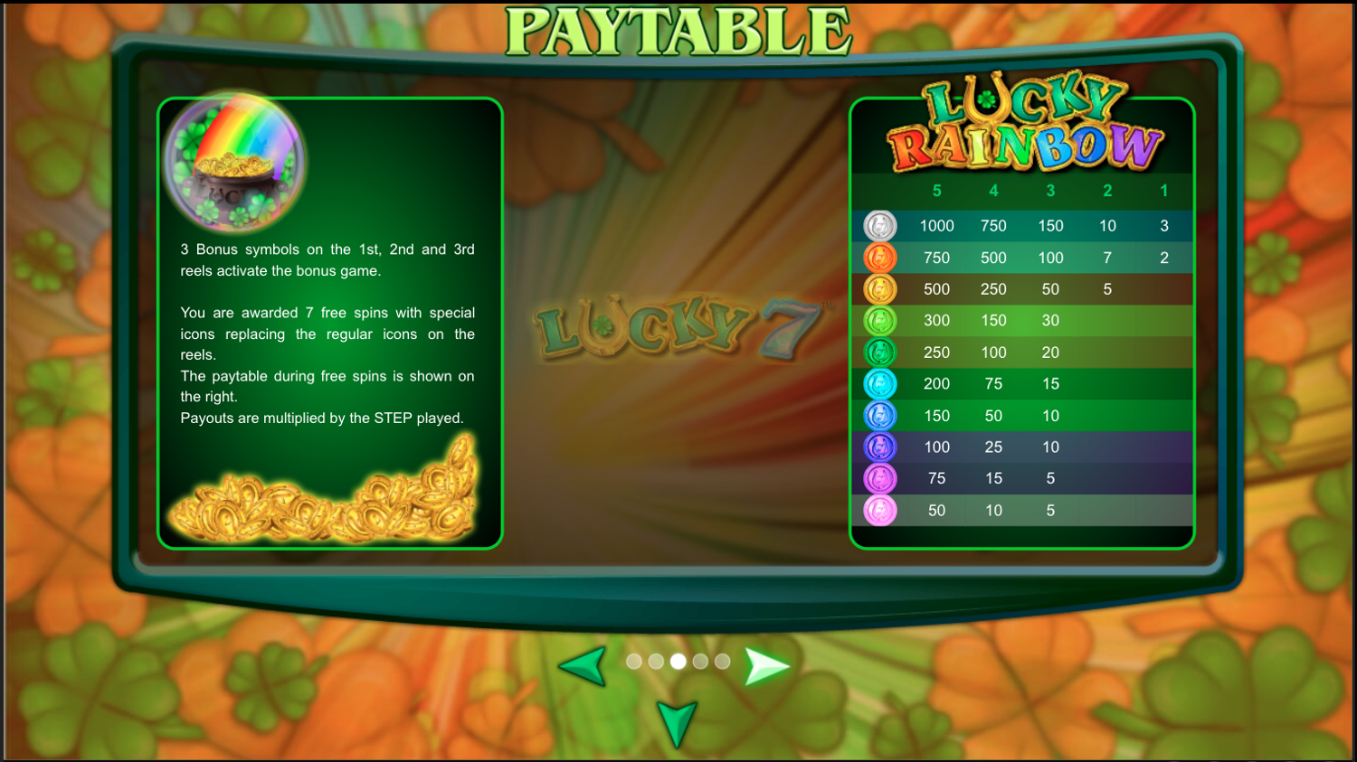 Lucky 7 bonus game paytable