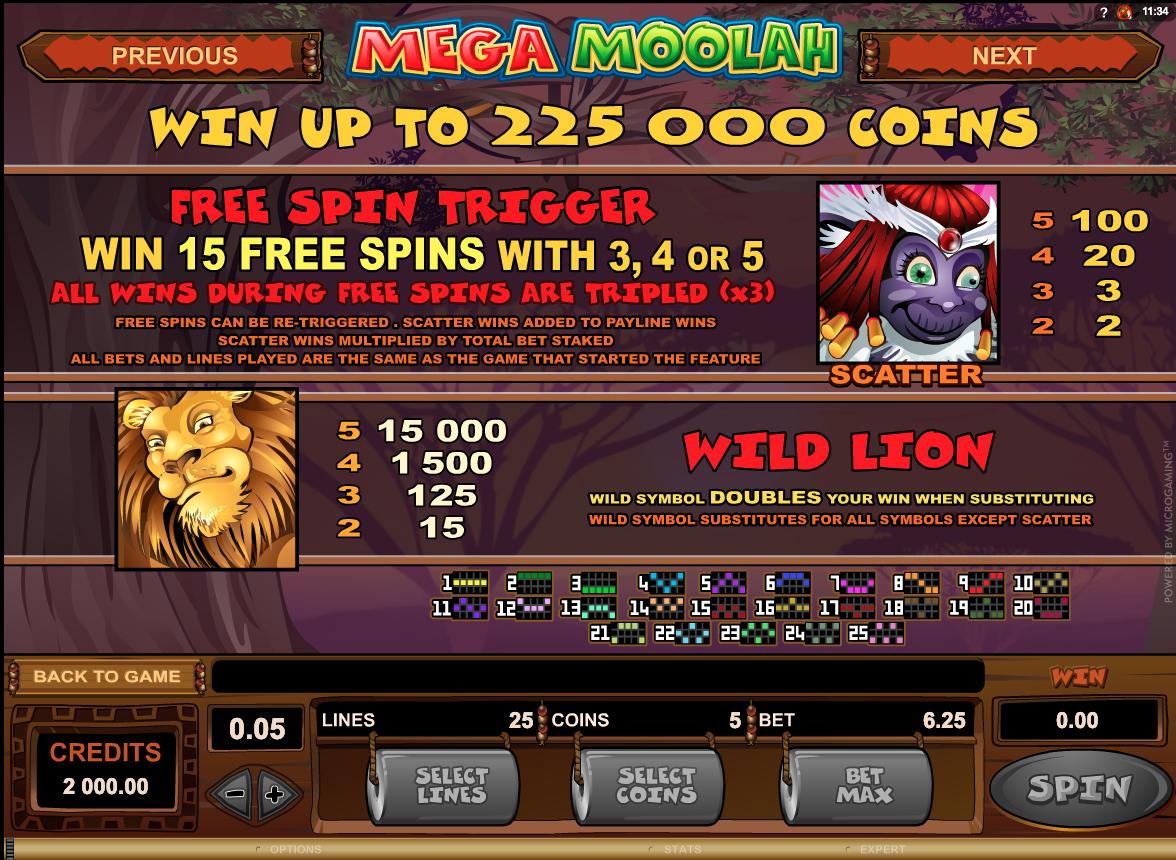 Mega Moolah Wild & Scatter paytable