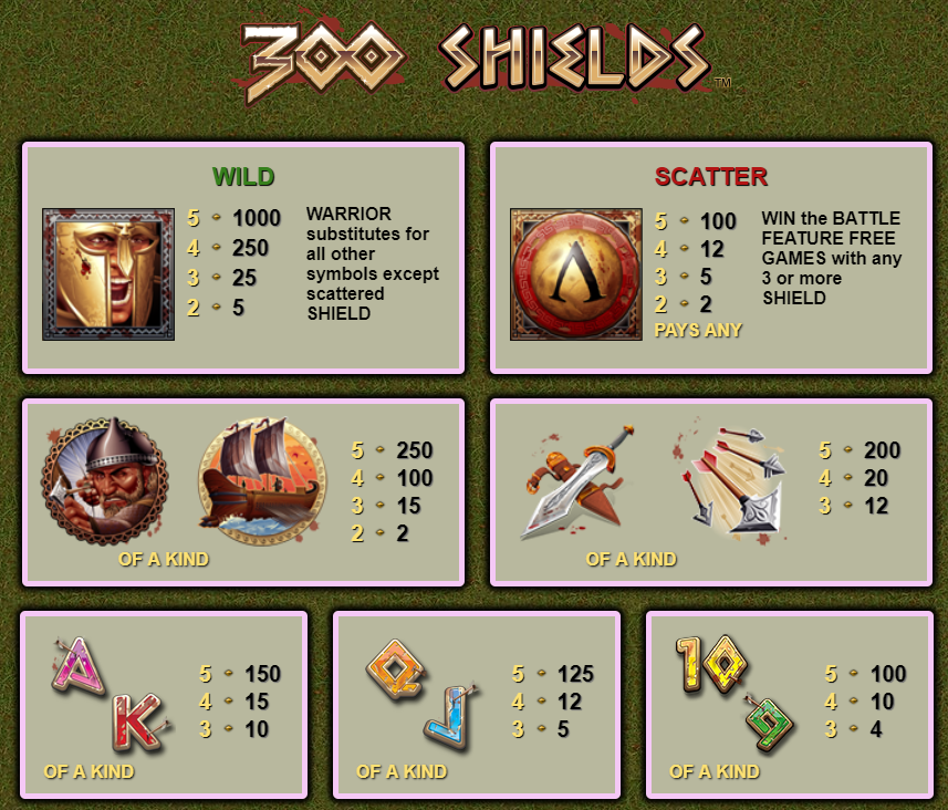 300 Shield slot paytable