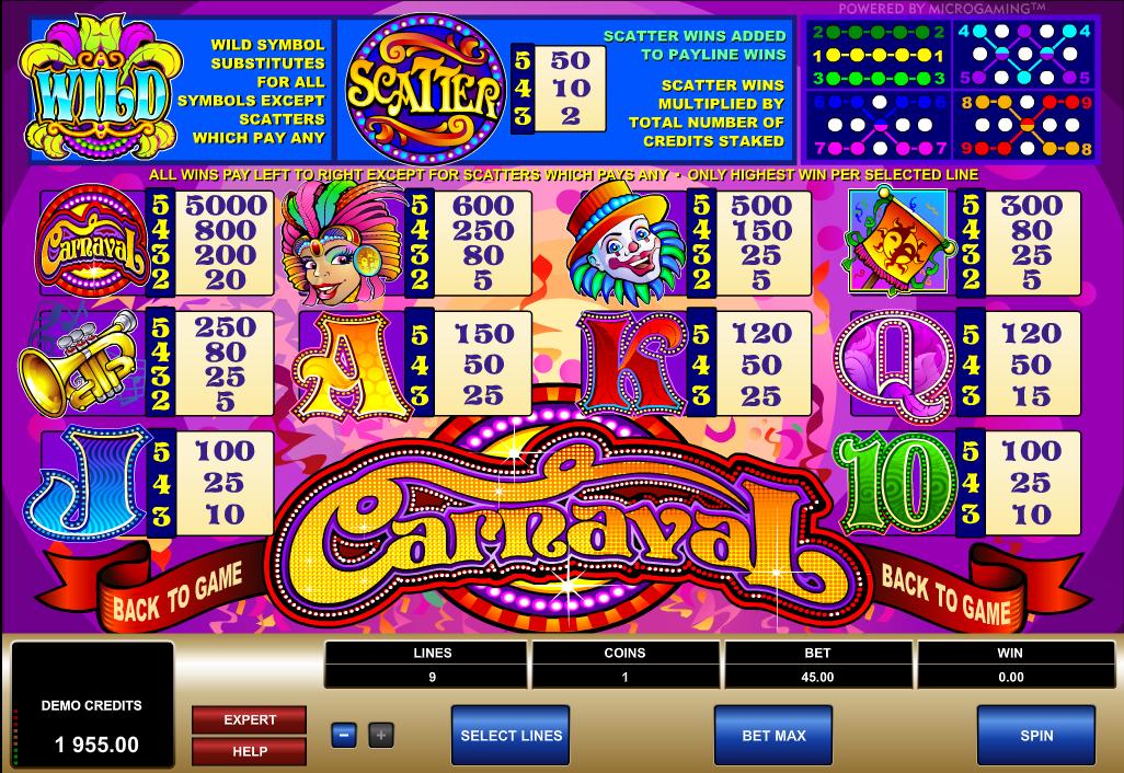 Carnaval slot full paytable