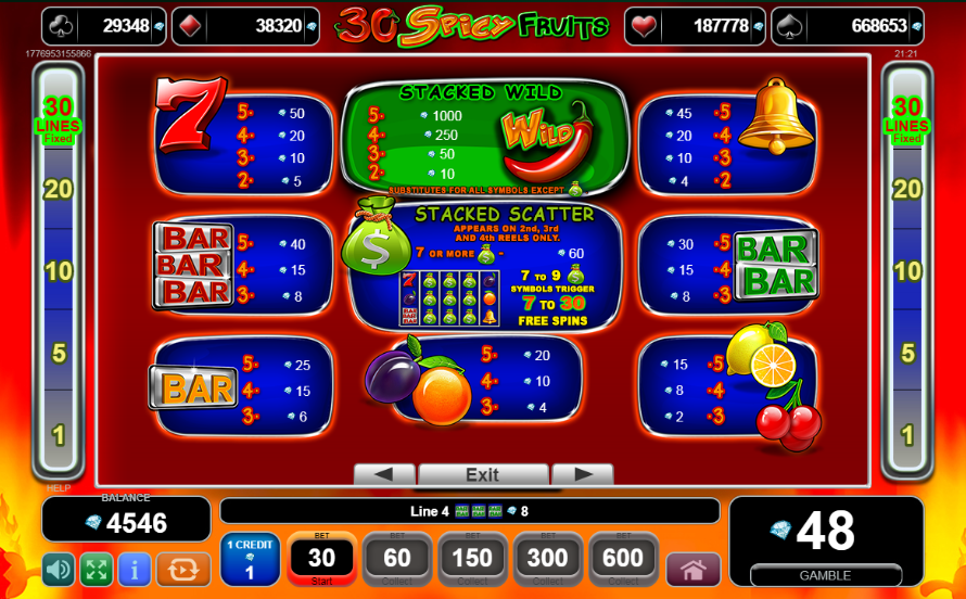 30 Spicy Fruits paytable