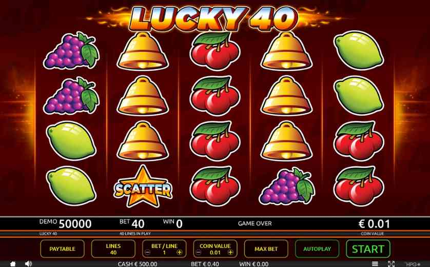 Play LuckyS Empire Slot In No Download Mode Free