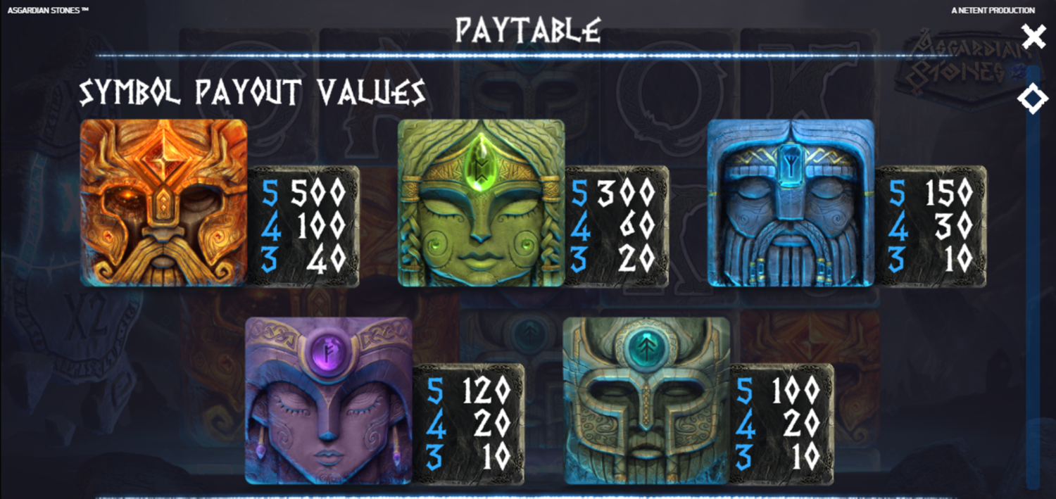 Asgardian Stones top symbols paytable