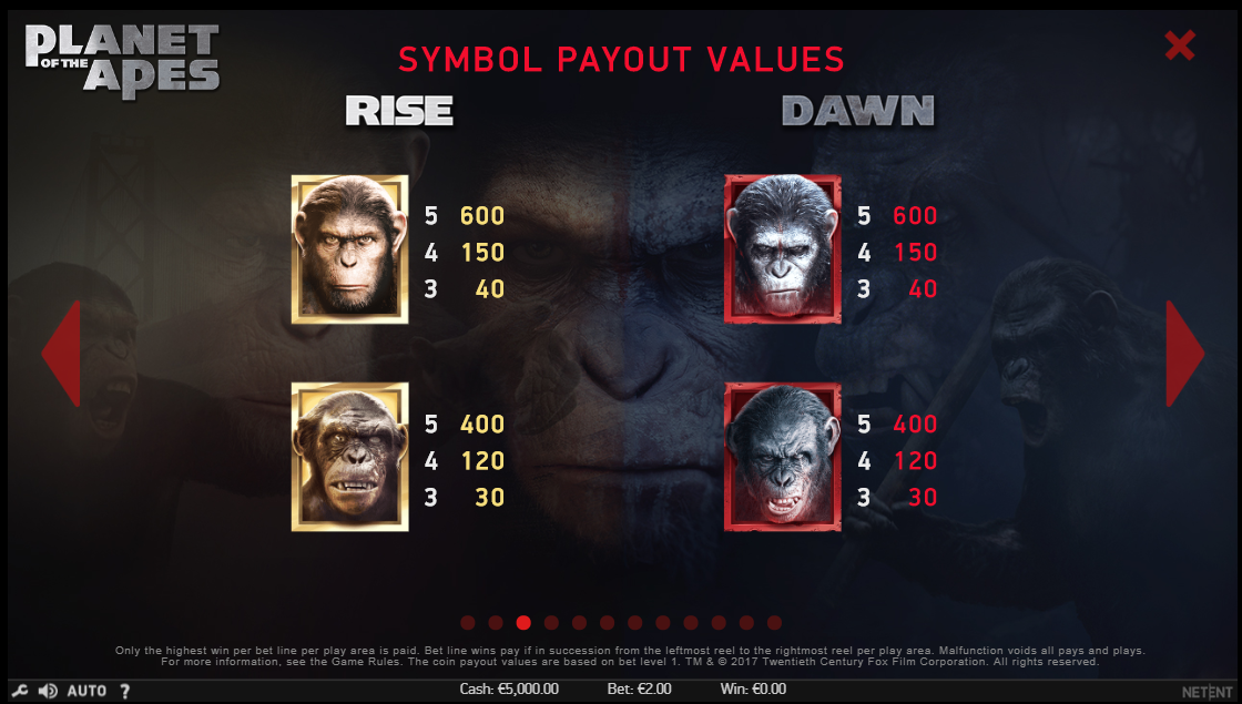 Tabela de Pagamentos dos Símbolos Mais Altos do Planet of the Apes