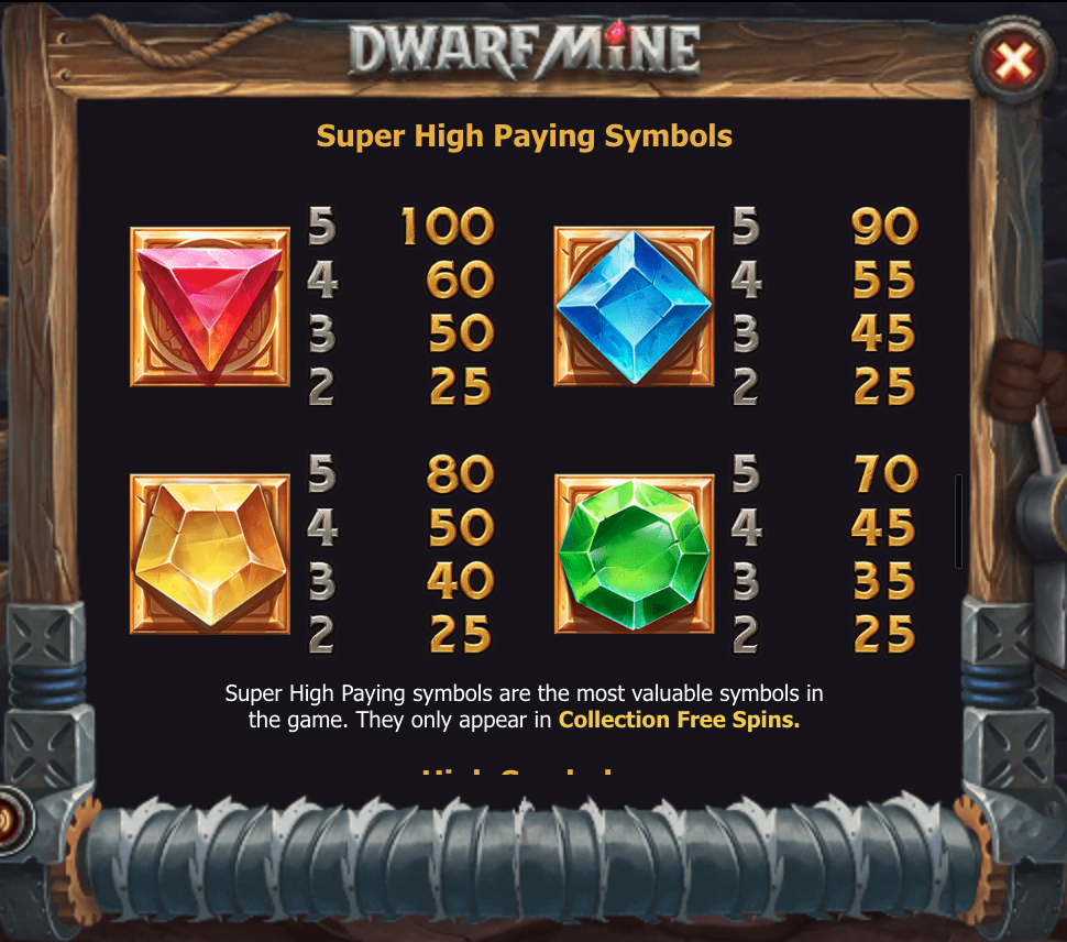 Dwarf Mine super high symbols paytable