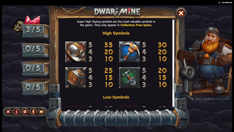 Dwarf Mine high symbols paytable
