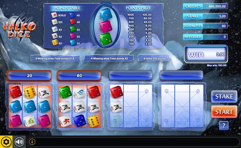 Slingo Casino Bewertung