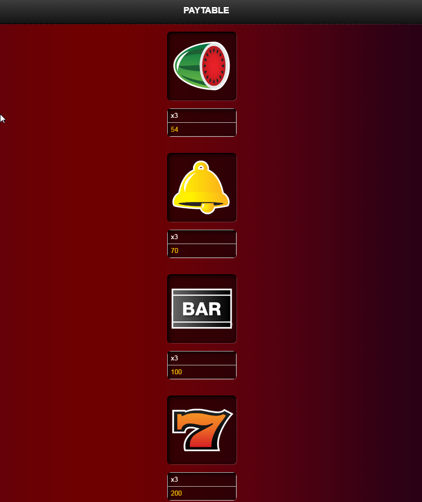 Classic Fruit slot paytable