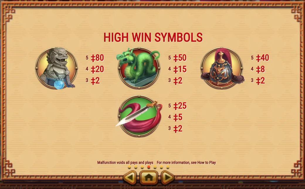 Ways of Fortune top symbols paytable