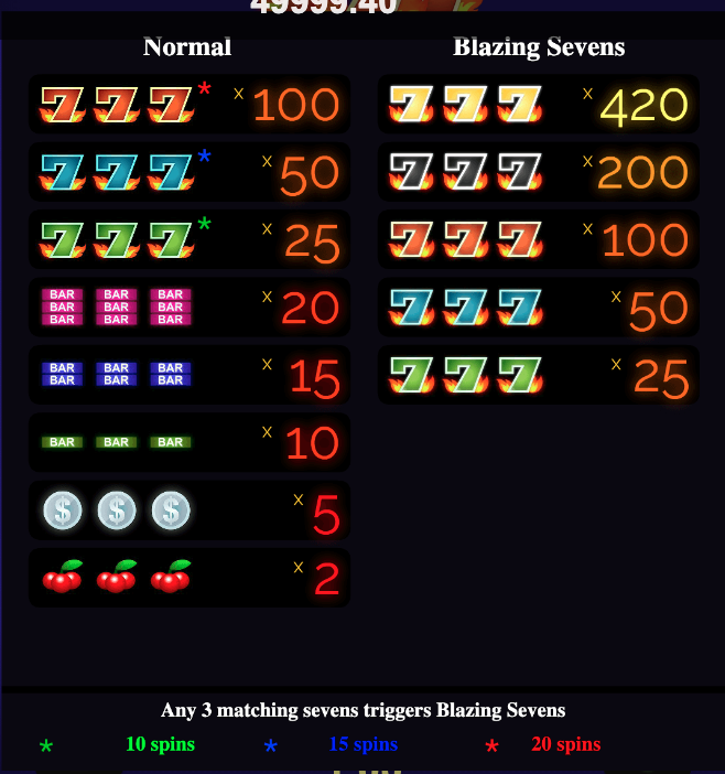 Slots N Stuff - Online Casino Affiliations And Gambling Casino