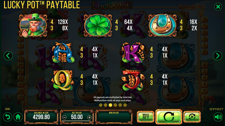 Lucky Pot paytable