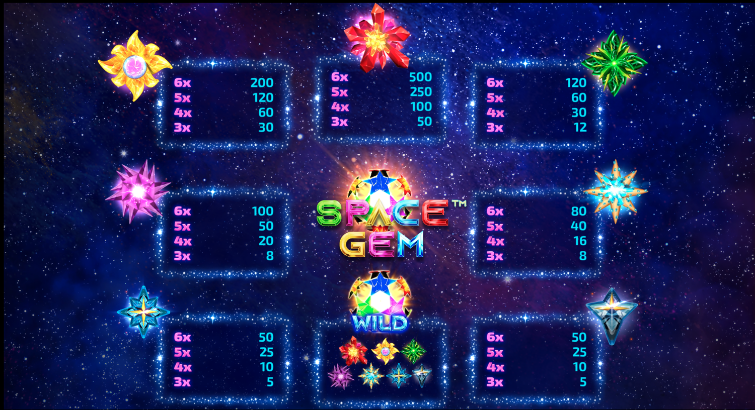 Space Gem slot paytable