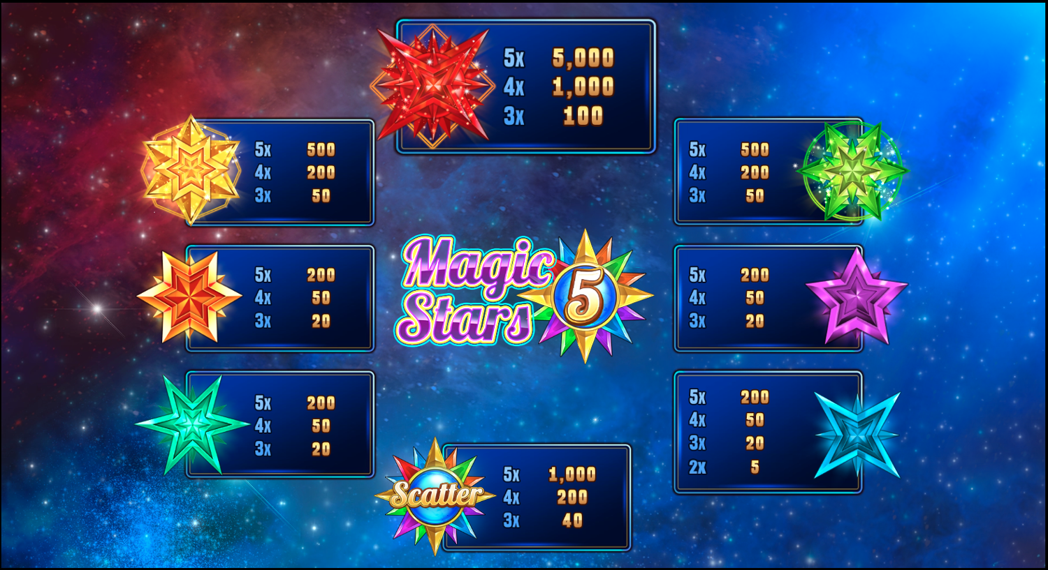 Magic Stars 5 paytable