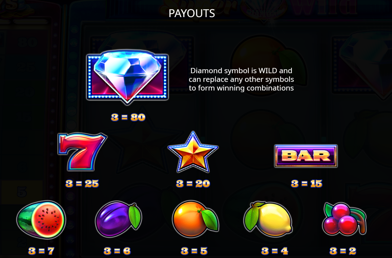 Super Diamond Wild paytable
