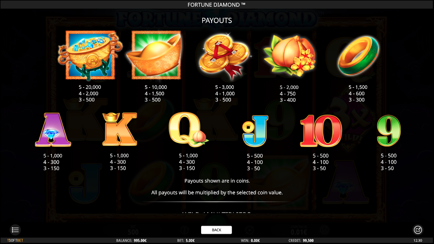 Fortune Diamond paytable