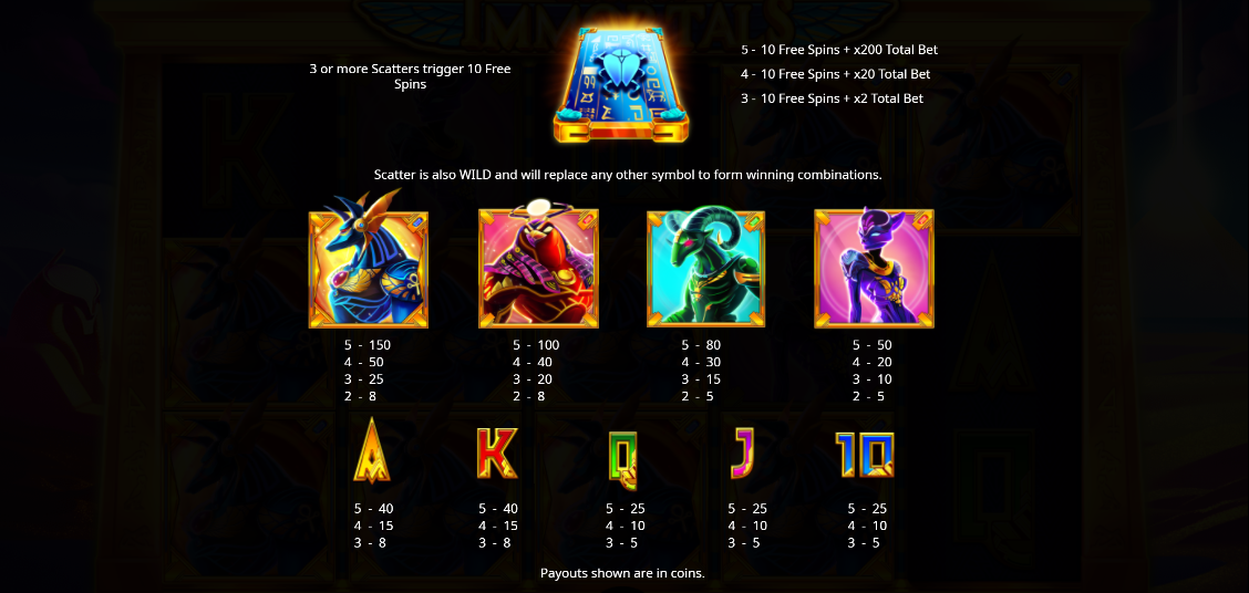Book of Immortals paytable