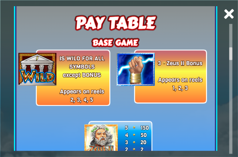 Zeus 2 (WMS) Top symbols paytable