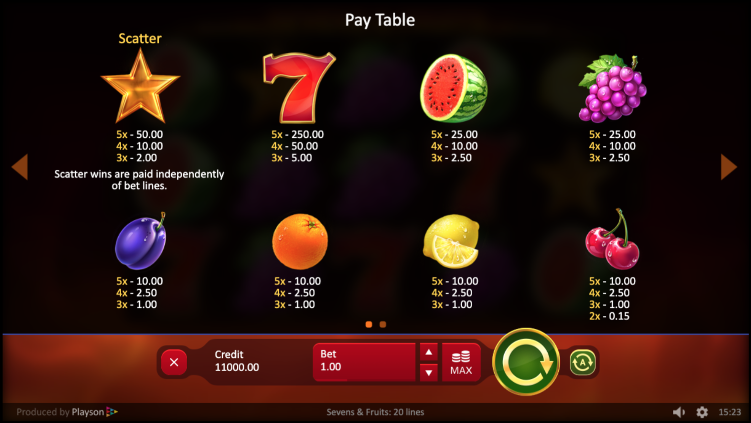 Sevens & Fruits paytable