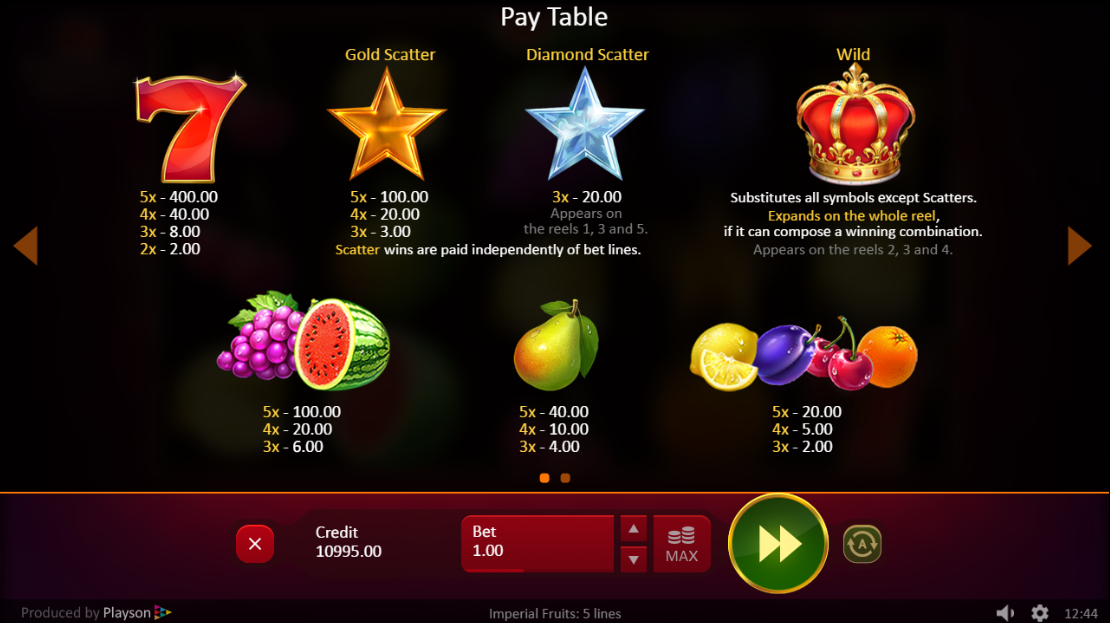Imperial Fruits 5 lines paytable