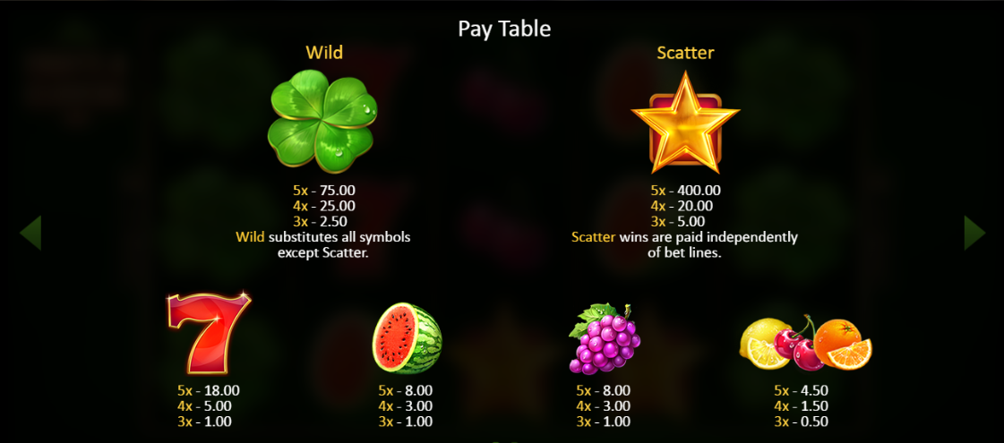 Fruits & Clovers paytable